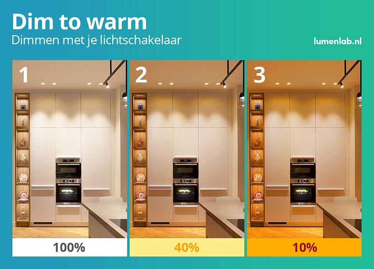 Dim to warm - Dimmen met je lichtschakelaar